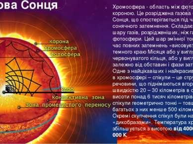 Будова Сонця Хромосфера - область між фотосферою і короною. Це розріджена газ...