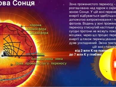 Будова Сонця Зона променистого переносу – розташована над ядром є середньою з...