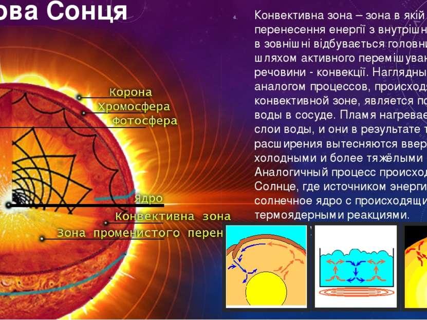 Будова Сонця Конвективна зона – зона в якій перенесення енергії з внутрішніх ...