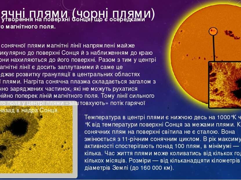Сонячні плями (чорнi плями) — темні утворення на поверхні Сонця, що є осередк...