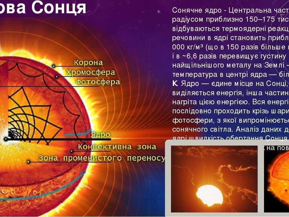 Будова Сонця Сонячне ядро - Центральна частина Сонця радіусом приблизно 150–1...