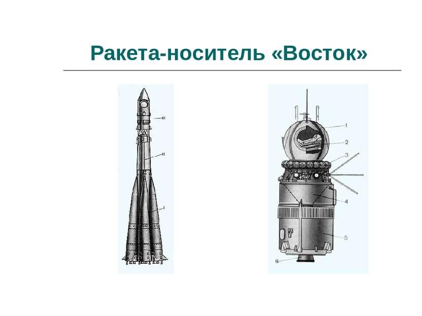 Ракета-носитель «Восток»