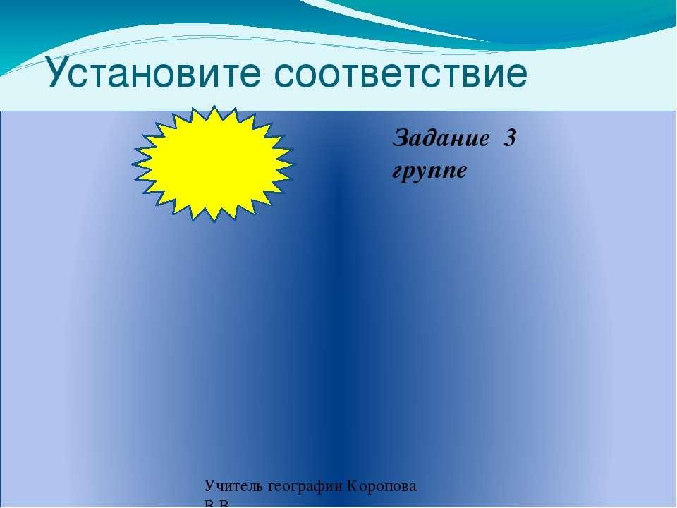 Установите соответствие 1) 22 июня а) Солнце в зените над экватором 2) 23 сен...