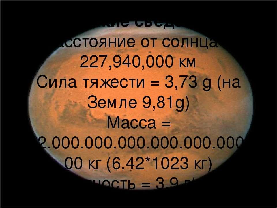 Краткие сведения Расстояние от солнца = 227,940,000 км Сила тяжести = 3,73 g ...