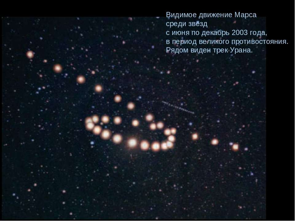 Видимое движение Марса среди звёзд с июня по декабрь 2003 года, в период вели...