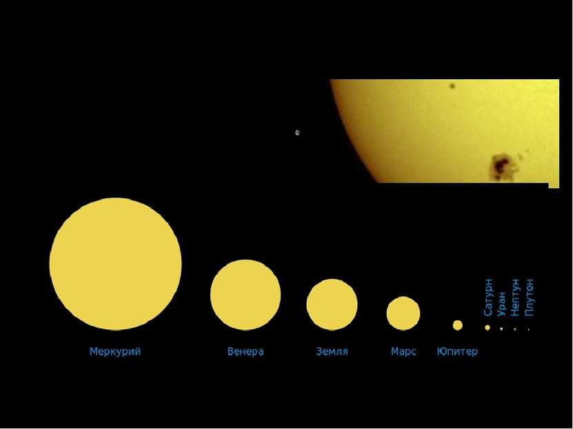 Земля и Солнце (фотомонтаж с сохранением соотношения размеров) Сравнительные ...