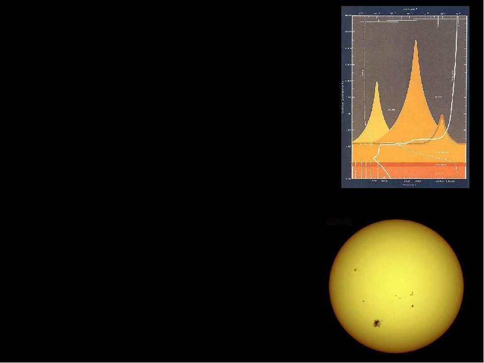 Фотосфера— излучающий слой звёздной атмосферы, в котором формируется непрер...