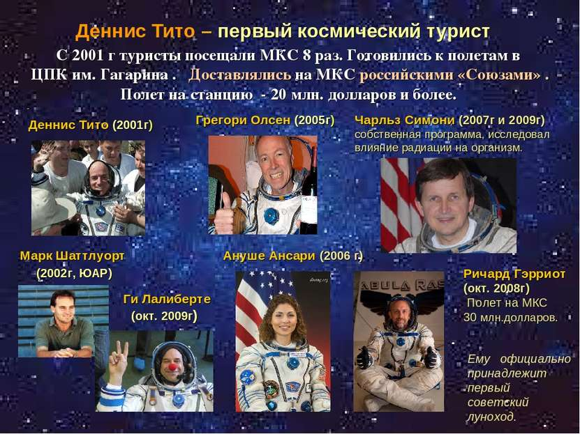 Деннис Тито – первый космический турист С 2001 г туристы посещали МКС 8 раз. ...