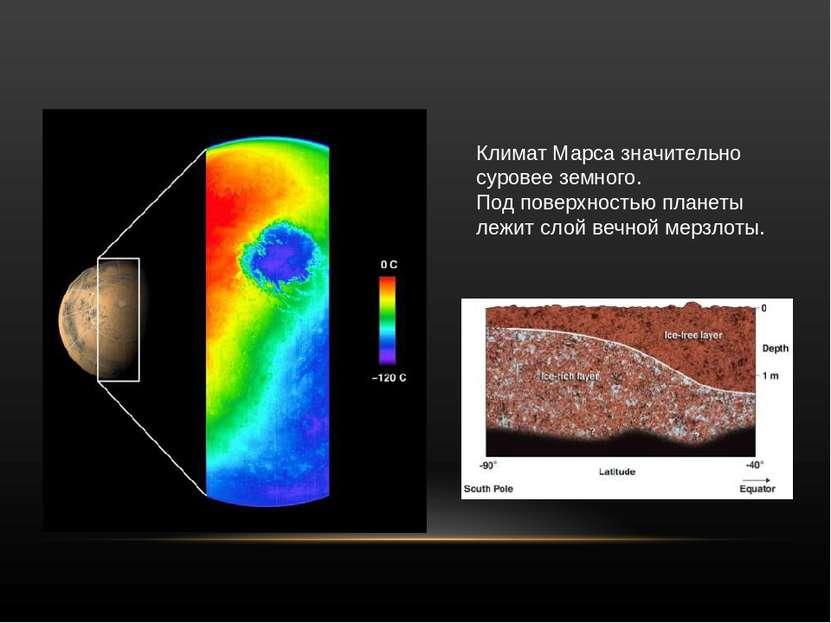Климат Марса значительно суровее земного. Под поверхностью планеты лежит слой...