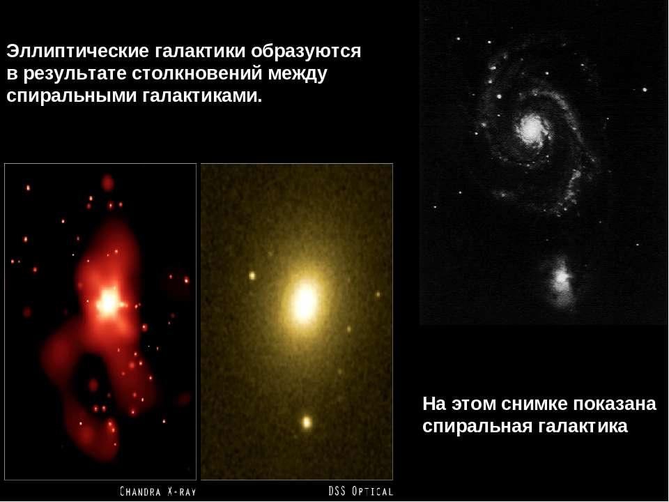 На этом снимке показана спиральная галактика Эллиптические галактики образуют...