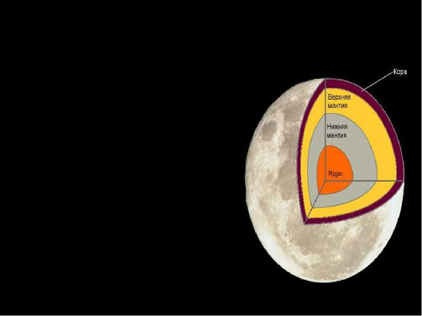 О чём поведал лунный грунт. Образцы грунта и горных пород Луны довольно чётко...