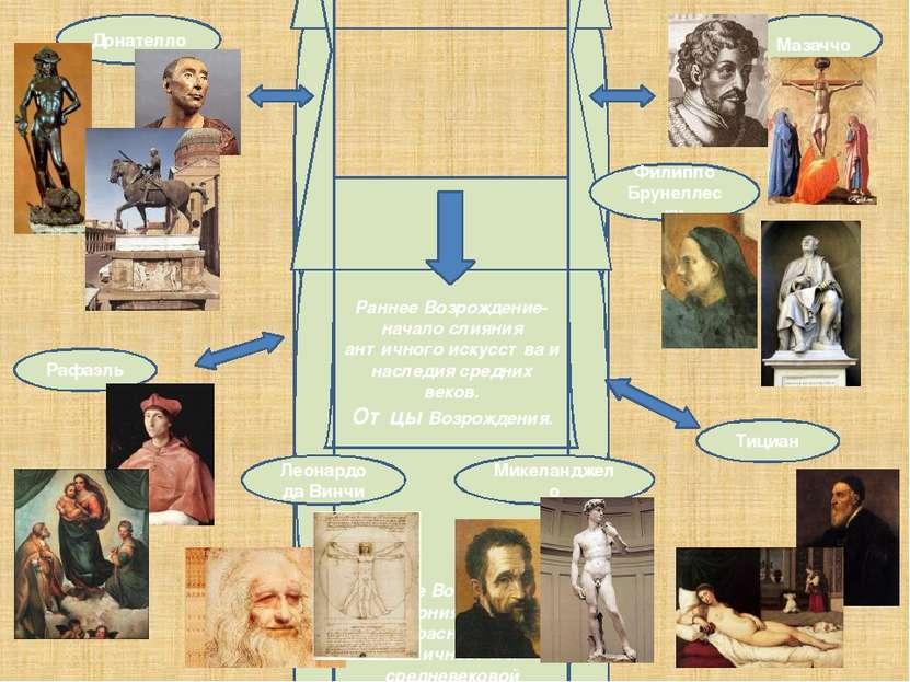 Раннее Возрождение- начало слияния античного искусства и наследия средних век...