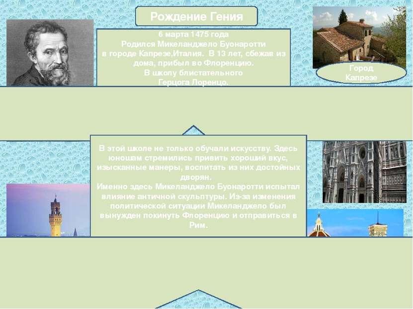Город Капрезе Флоренция Рождение Гения 6 марта 1475 года Родился Микеланджело...