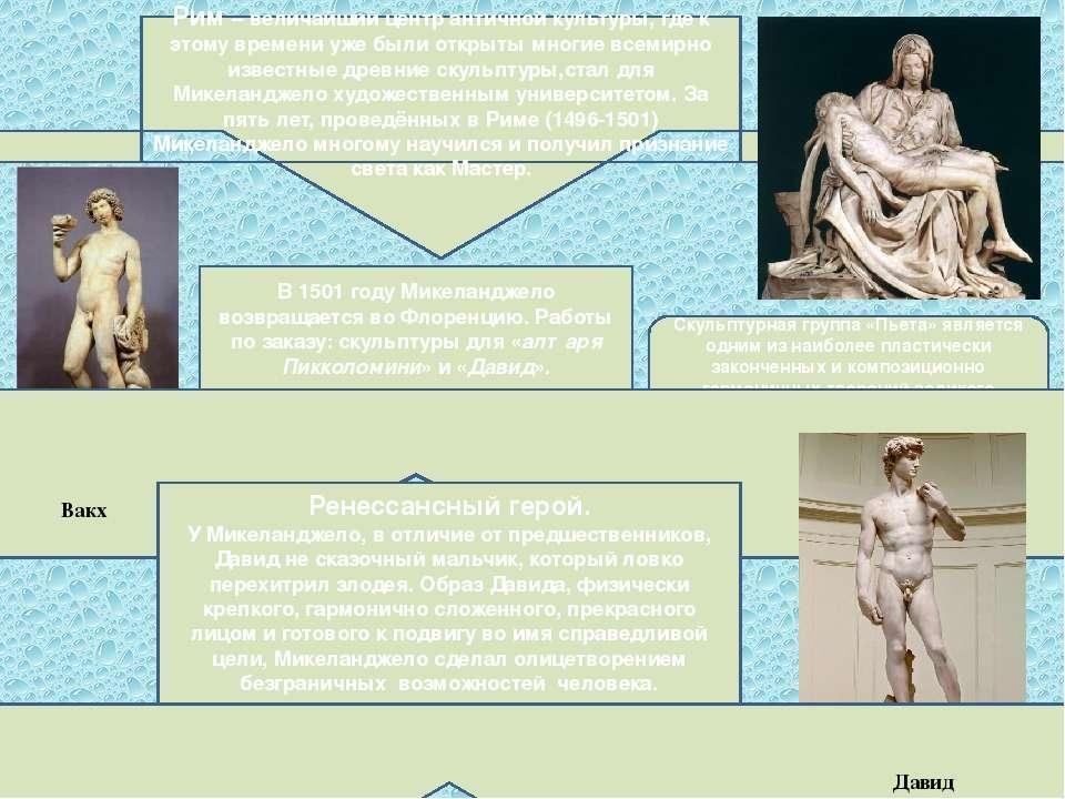 Рим – величайший центр античной культуры, где к этому времени уже были открыт...