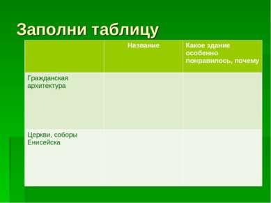 Заполни таблицу Название Какое здание особенно понравилось, почему Гражданска...
