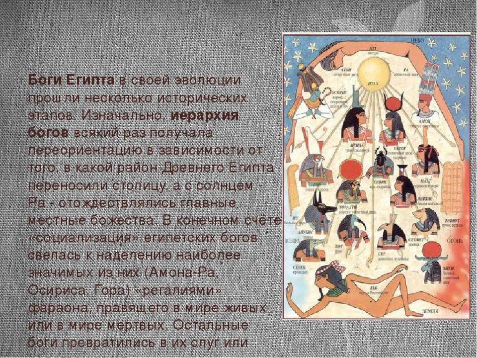 Боги Египта в своей эволюции прошли несколько исторических этапов. Изначально...