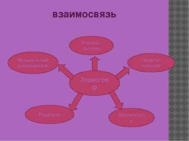 взаимосвязь Хореограф Учитель-логопед Музыкальный руководитель Педагог-психол...