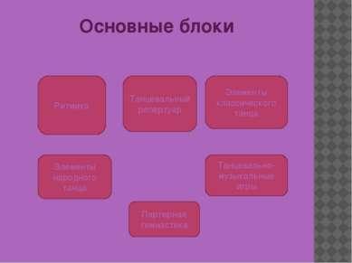 Основные блоки Ритмика Танцевальный репертуар Элементы классического танца Эл...