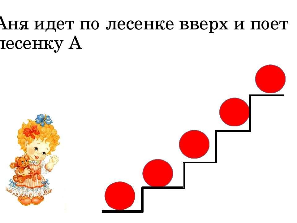 Аня идет по лесенке вверх и поет песенку А