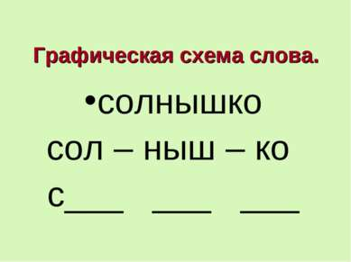 Графическая схема слова. солнышко сол – ныш – ко с___ ___ ___