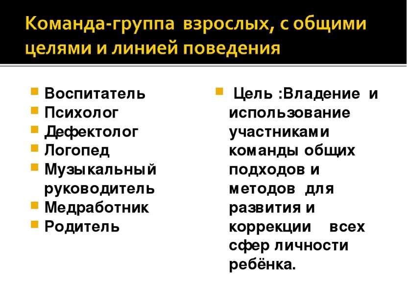 Воспитатель Психолог Дефектолог Логопед Музыкальный руководитель Медработник ...