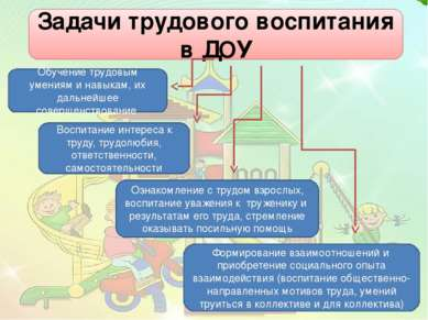 Задачи трудового воспитания в ДОУ Ознакомление с трудом взрослых, воспитание ...