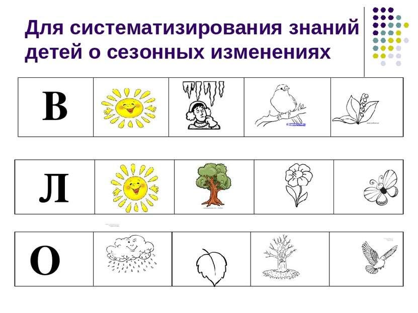 Для систематизирования знаний детей о сезонных изменениях В Л О