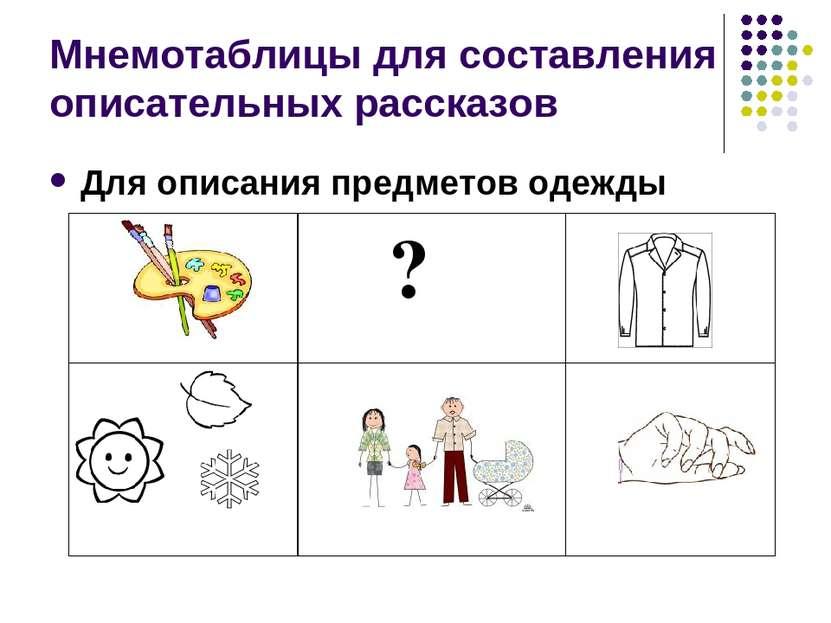 Мнемотаблицы для составления описательных рассказов Для описания предметов од...