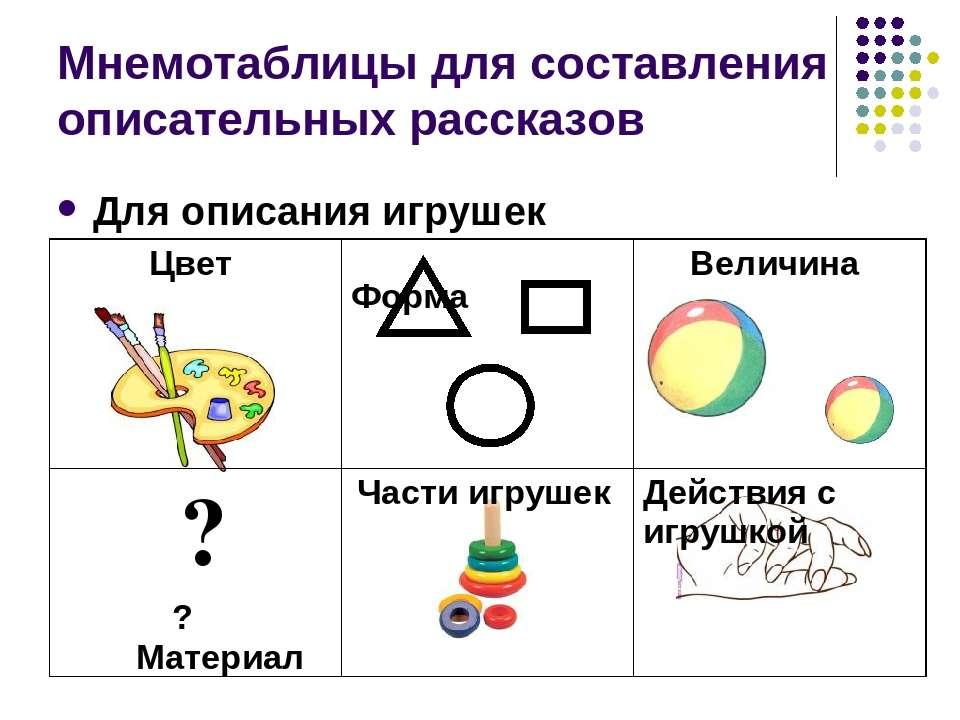 Мнемотаблицы для составления описательных рассказов Для описания игрушек Цвет...