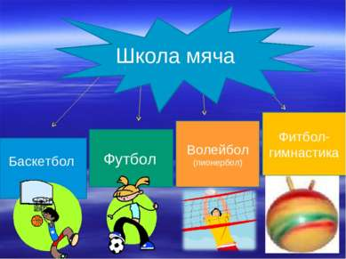 Школа мяча * Баскетбол Футбол Волейбол (пионербол) Фитбол-гимнастика Школа мяча