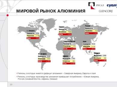 * МИРОВОЙ РЫНОК АЛЮМИНИЯ Регионы, в которых имеется дефицит алюминия – Северн...