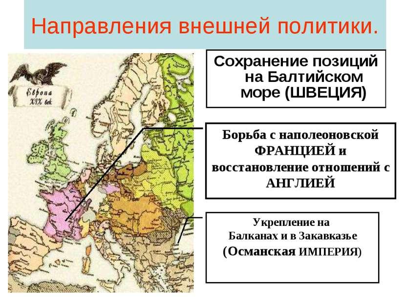 Направления внешней политики. Сохранение позиций на Балтийском море (ШВЕЦИЯ) ...