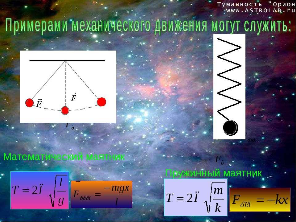 Математический маятник Пружинный маятник