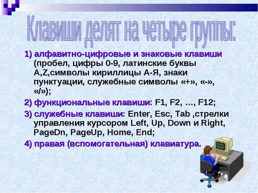 1) алфавитно-цифровые и знаковые клавиши (пробел, цифры 0-9, латинские буквы ...