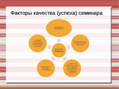 Факторы качества (успеха) семинара