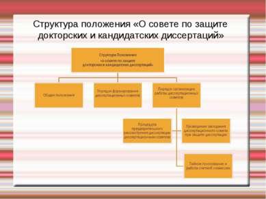 Структура положения «О совете по защите докторских и кандидатских диссертаций»