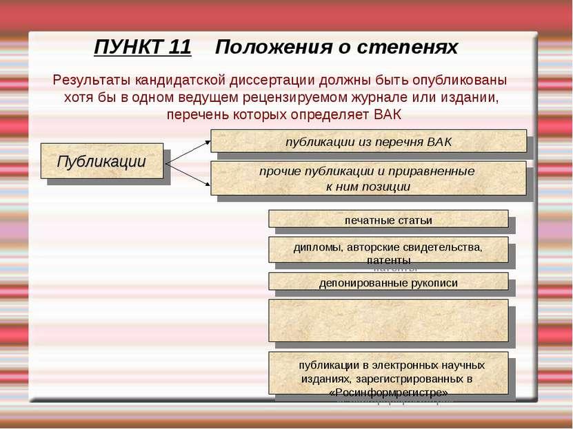 Презентация Диссертационное исследование главные этапы и  ПУНКТ 11 Положения о степенях Результаты кандидатской диссертации должны быть