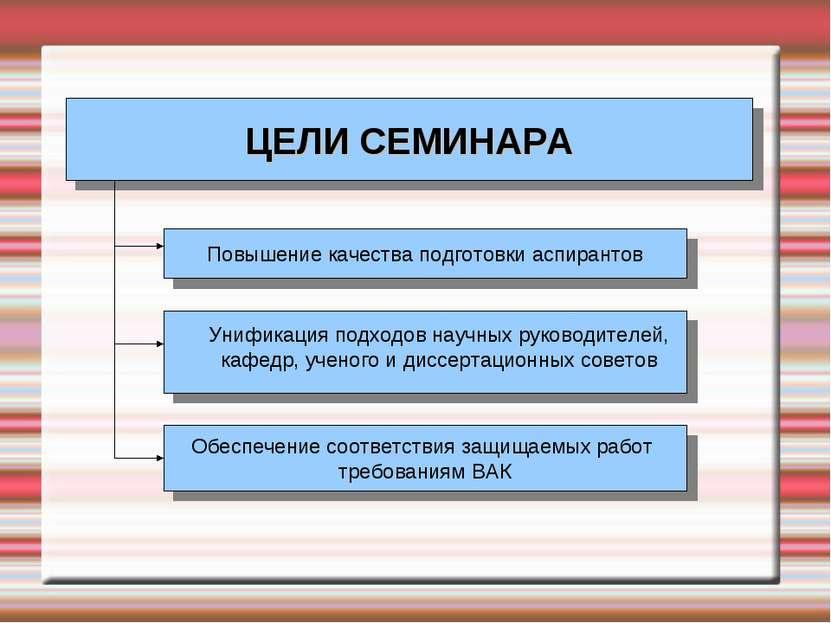ЦЕЛИ СЕМИНАРА Повышение качества подготовки аспирантов Обеспечение соответств...