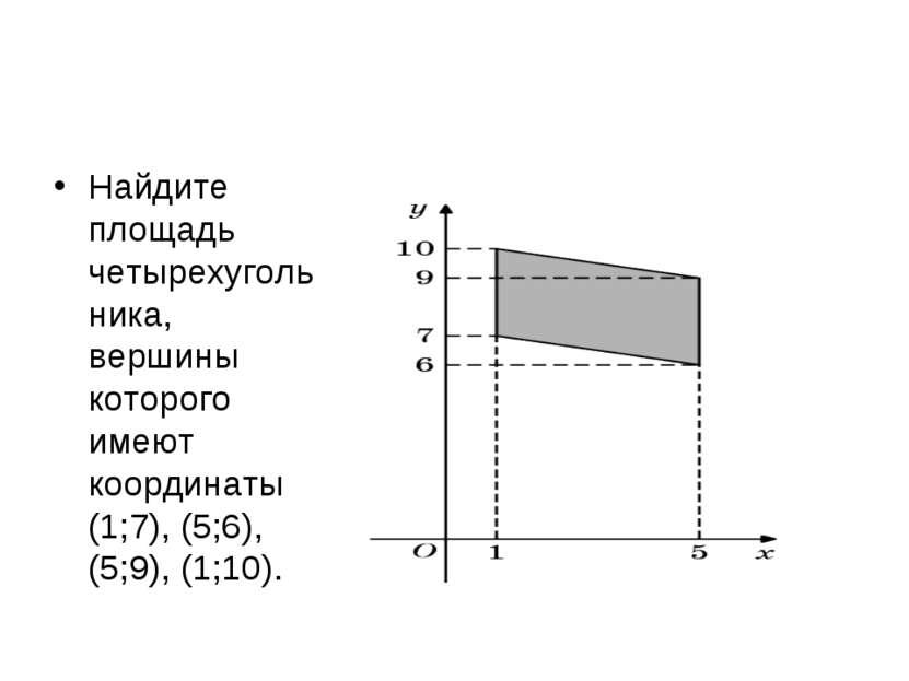 Найдите площадь четырехугольника, вершины которого имеют координаты (1;7), (5...