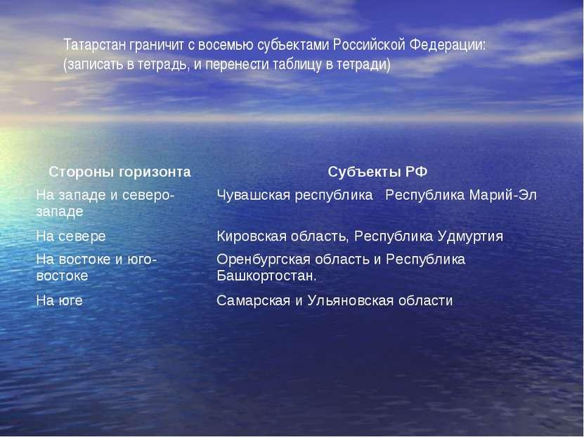 Татарстан граничит с восемью субъектами Российской Федерации: (записать в тет...