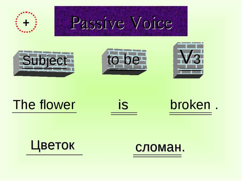 Passive Voice The flower broken . is Subject to be V3 Цветок сломан. +