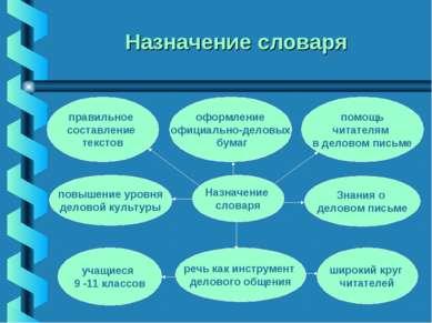 Назначение словаря Назначение словаря широкий круг читателей речь как инструм...
