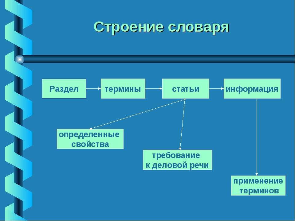 Строение словаря термины статьи информация определенные свойства требование к...