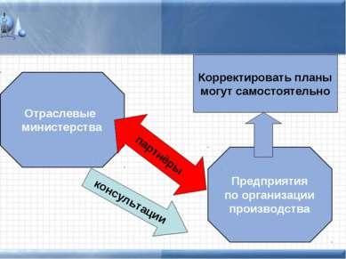 Отраслевые министерства Предприятия по организации производства партнёры конс...
