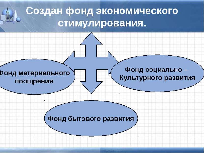 Создан фонд экономического стимулирования. Фонд материального поощрения Фонд ...