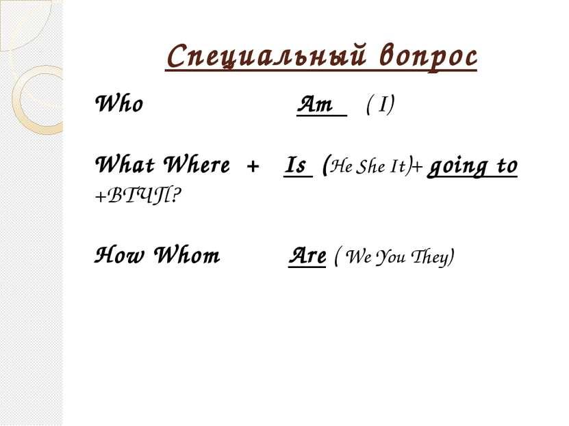 Специальный вопрос Who Am ( I) What Where + Is (He She It)+ going to +ВТЧП? H...