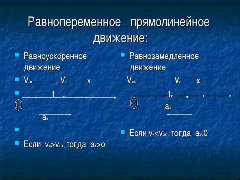 Равнопеременное прямолинейное движение: Равноускоренное движение Vox Vx x 1 a...