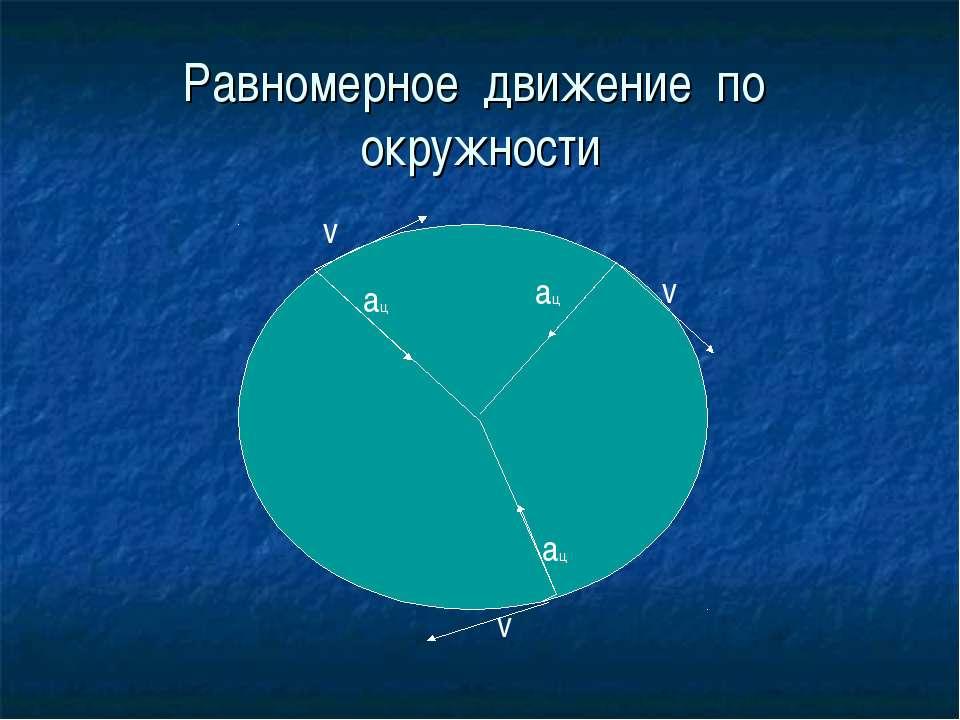 Равномерное движение по окружности v aц v ац ац v