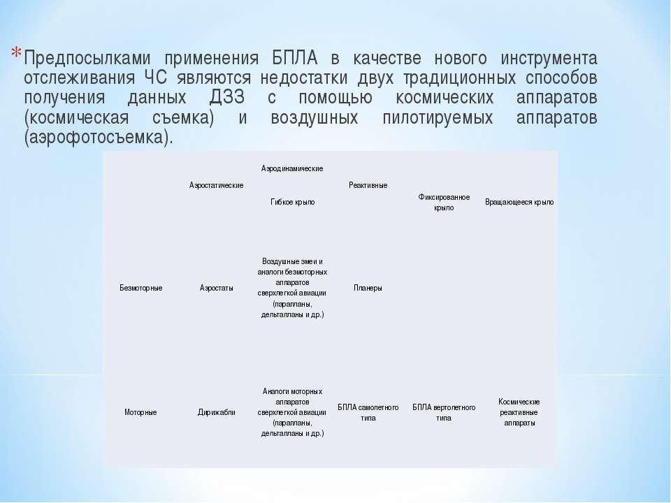 Предпосылками применения БПЛА в качестве нового инструмента отслеживания ЧС я...