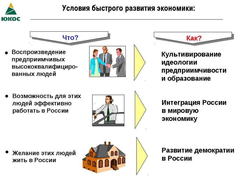 Условия быстрого развития экономики: Возможность для этих людей эффективно ра...